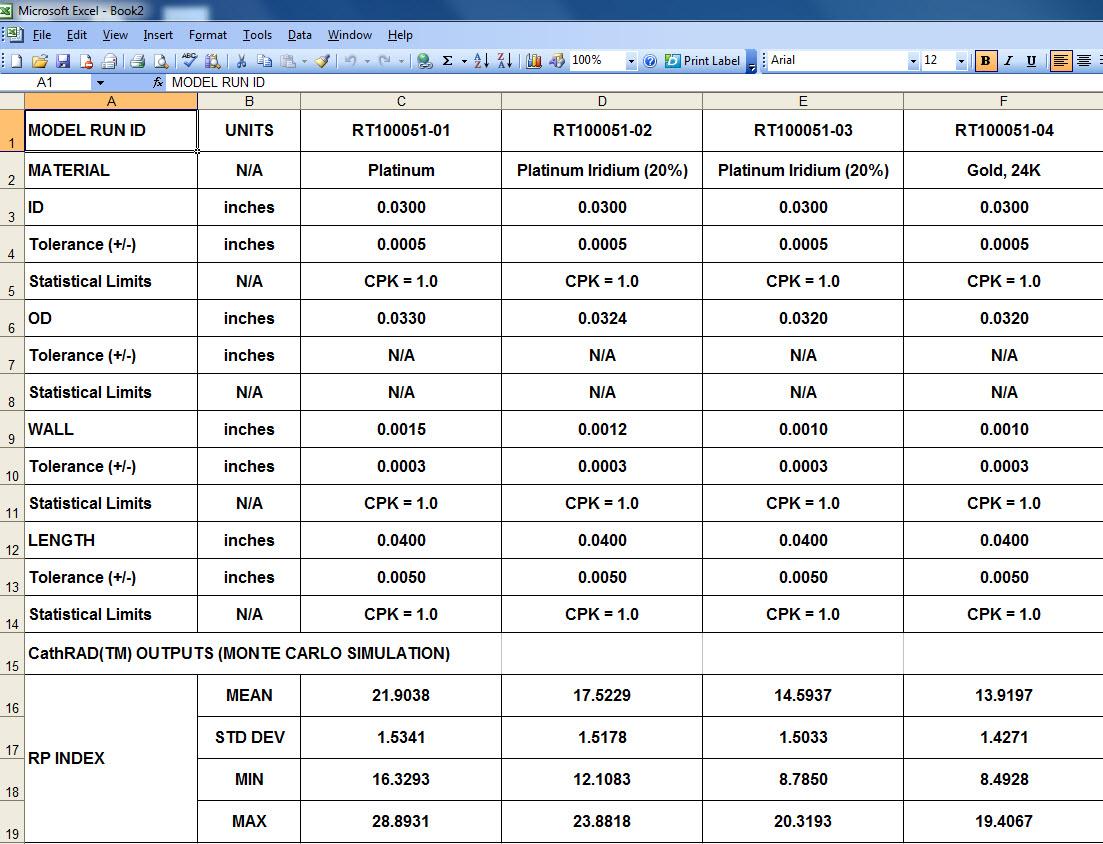 cathrad u00ae  software for optimizing catheter marker band